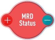 MRD status icon