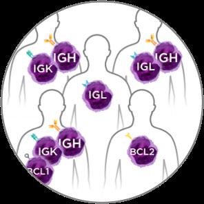 Identification of multiple malignant clones